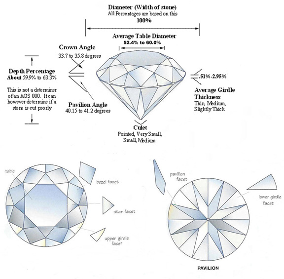 diamonds profile wiki diamond ideal diagram cut